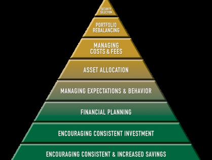The True Value of a Financial Advisor